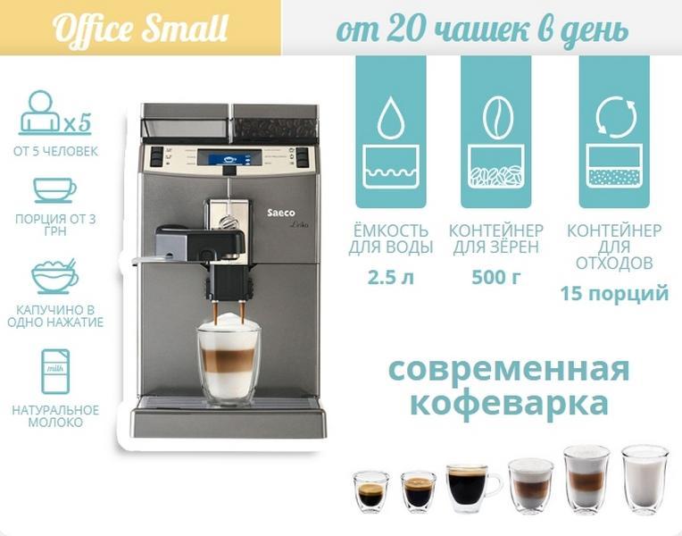 Аренда автоматических кофеварок бесплатно в Киеве. (3)