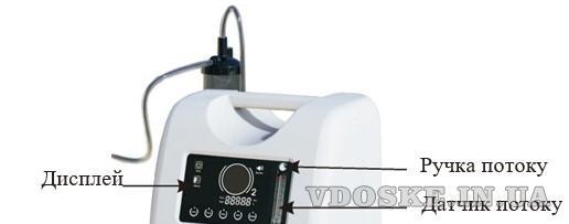 Кисневий концентратор OLV-10 на 10 літрів (4)