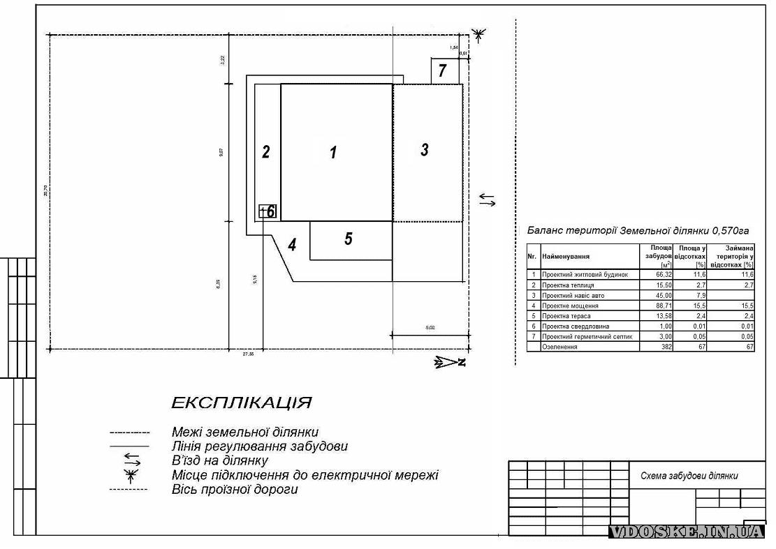 Проектирование дома, эскиз застройки, строительство под ключ, рациональные проекты (2)