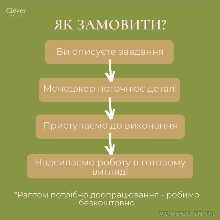 Написати дисертацію (дисертація) / диссертацию (диссертация) (3)