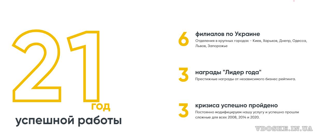 Кредит под залог авто. Авто остается у вас. Автоломбард в Одессе (2)