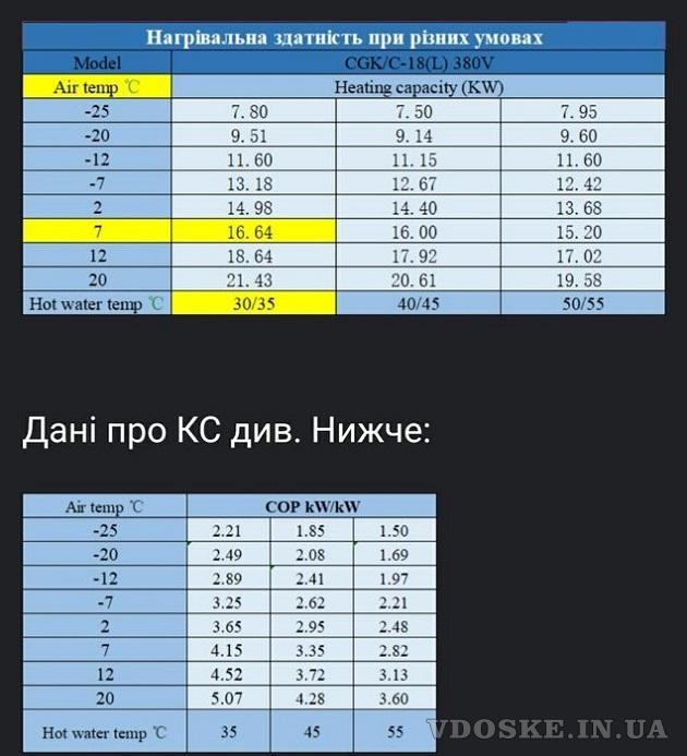 Тепловой насос 20кВт (3)