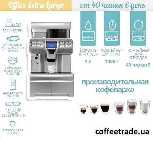 Кофеварка в аренду, Киев