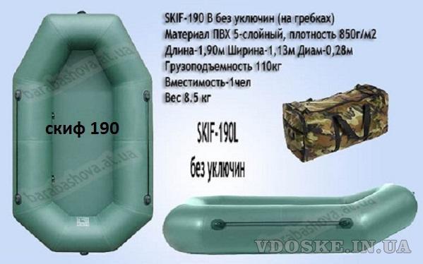 Надувные лодки Киев