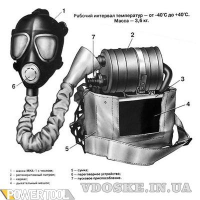 Изолирующий противогаз ИП-4. Заказать с доставкой