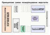Виробництво Нарізних Стволів в Україні SIG GFM 414 Радіально Кувальна Ротационно Обжимной Пресс.