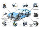 Продам автозапчасти для легковых, грузовых и сельхозтехники отечественного и импортного производства.